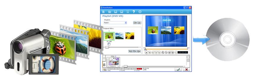 Analoog afspelen naar PC/mac