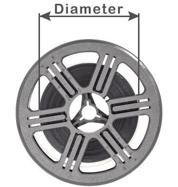 8mm films scannen en digitaliseren